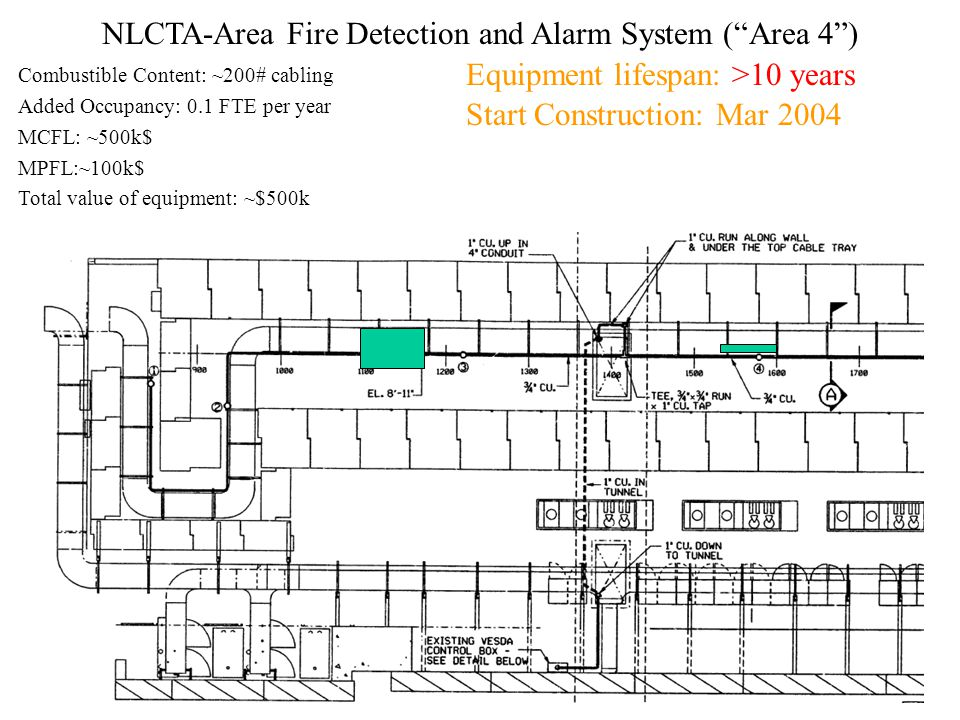 NLCTA-Area Fire Detection and Alarm System ( Area 4 ) Combustible Content: ~200# cabling Added Occupancy: 0.1 FTE per year MCFL: ~500k$ MPFL:~100k$ Total value of equipment: ~$500k Equipment lifespan: >10 years Start Construction: Mar 2004