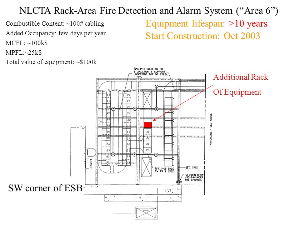 NLCTA Rack-Area Fire Detection and Alarm System ( Area 6 ) Combustible Content: ~100# cabling Added Occupancy: few days per year MCFL: ~100k$ MPFL:~25k$ Total value of equipment: ~$100k Equipment lifespan: >10 years Start Construction: Oct 2003 Additional Rack Of Equipment SW corner of ESB