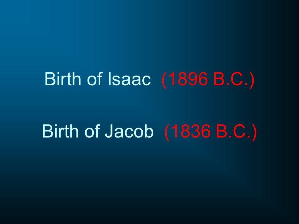 Birth of Isaac (1896 B.C.) Birth of Jacob (1836 B.C.)