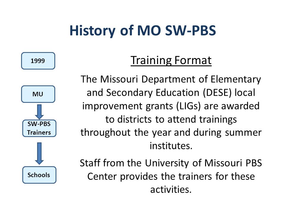 MU SW-PBS Trainers Schools 1999 Training Format The Missouri Department of Elementary and Secondary Education (DESE) local improvement grants (LIGs) a