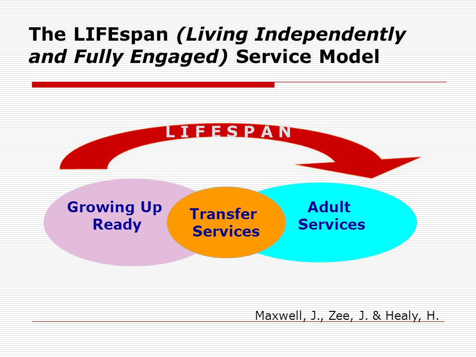 The LIFEspan model The LIFEspan model recognizes the value of: Partnerships with the client, family, and other health care and community providers – increasing the capacity of the client, caregivers & the community Age-appropriate services that focus on Preparation for, Access to, Coordination of, and Continuity of service across the lifespan Developing and sharing expertise in the management of the chronic health care needs of persons with disabilities of childhood onset