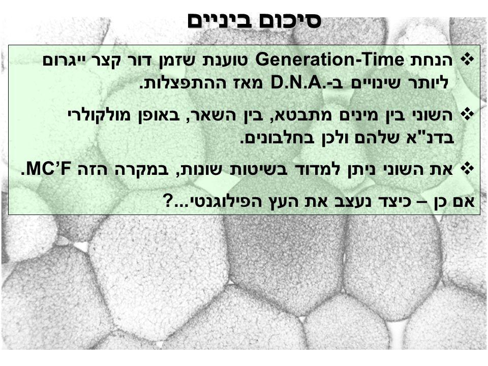 סיכום ביניים  הנחת Generation-Time טוענת שזמן דור קצר ייגרום ליותר שינויים ב-D.N.A. מאז ההתפצלות.  השוני בין מינים מתבטא, בין השאר, באופן מולקולרי ב