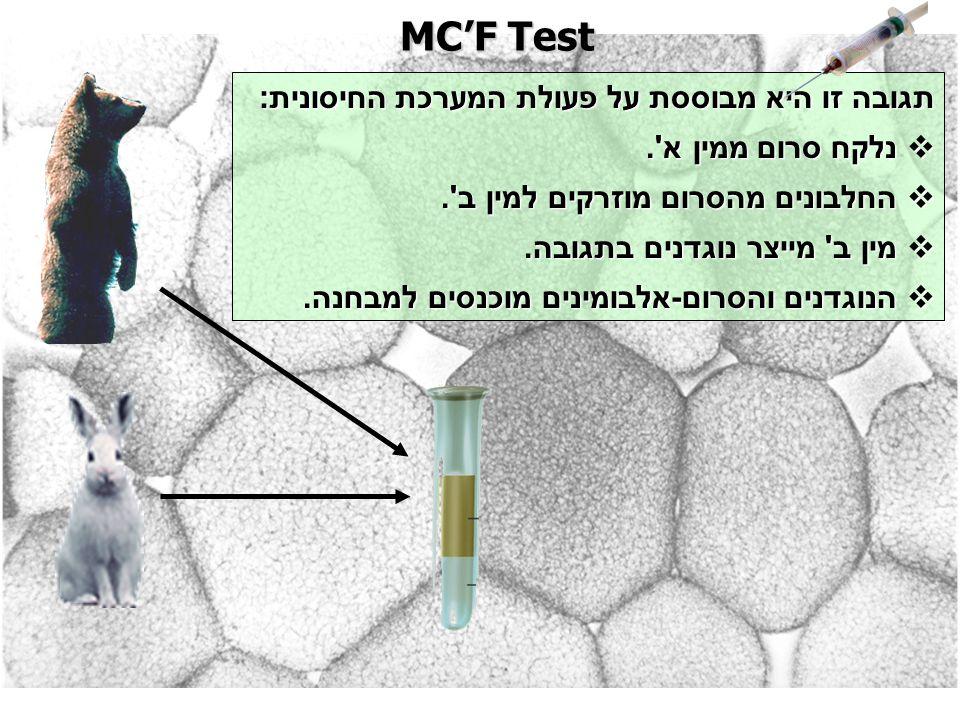 MC'F Test תגובה זו היא מבוססת על פעולת המערכת החיסונית:  נלקח סרום ממין א'.  החלבונים מהסרום מוזרקים למין ב'.  מין ב' מייצר נוגדנים בתגובה.  הנוגד