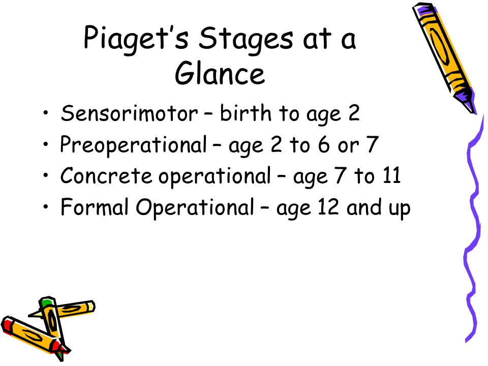 Piaget's Stages at a Glance Sensorimotor – birth to age 2 Preoperational – age 2 to 6 or 7 Concrete operational – age 7 to 11 Formal Operational – age