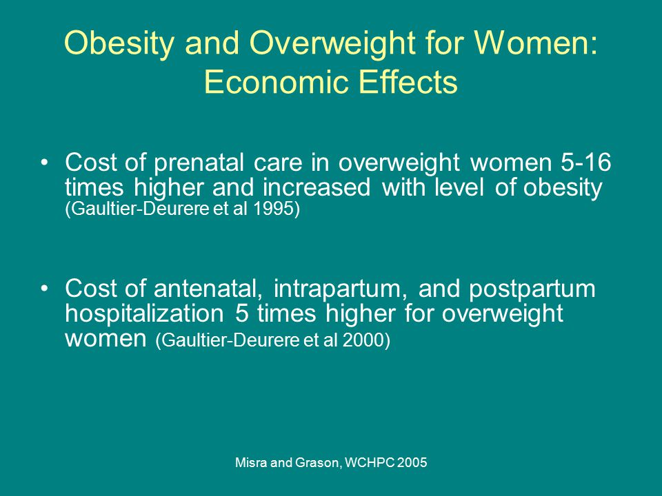 Misra and Grason, WCHPC 2005 Obesity and Overweight for Women: Economic Effects Cost of prenatal care in overweight women 5-16 times higher and increa