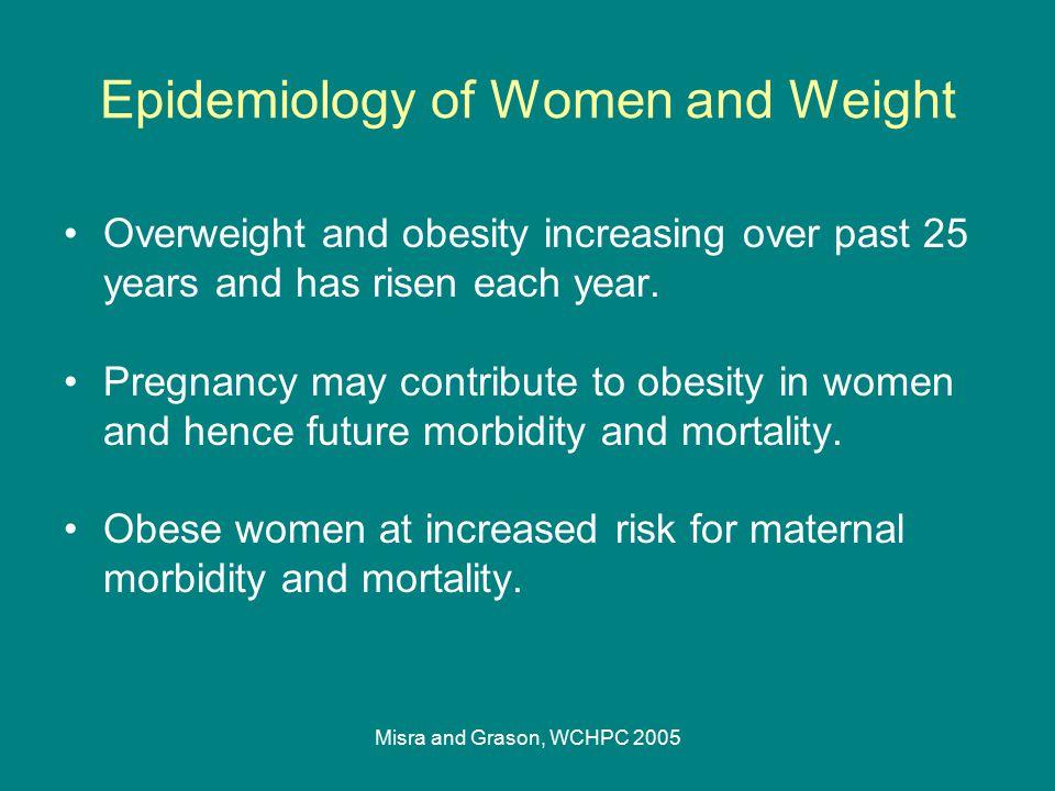 Misra and Grason, WCHPC 2005 Obese Women 20-39 Years Old Flegal, K., Carroll, M., Ogden, C., & Johnson, C.