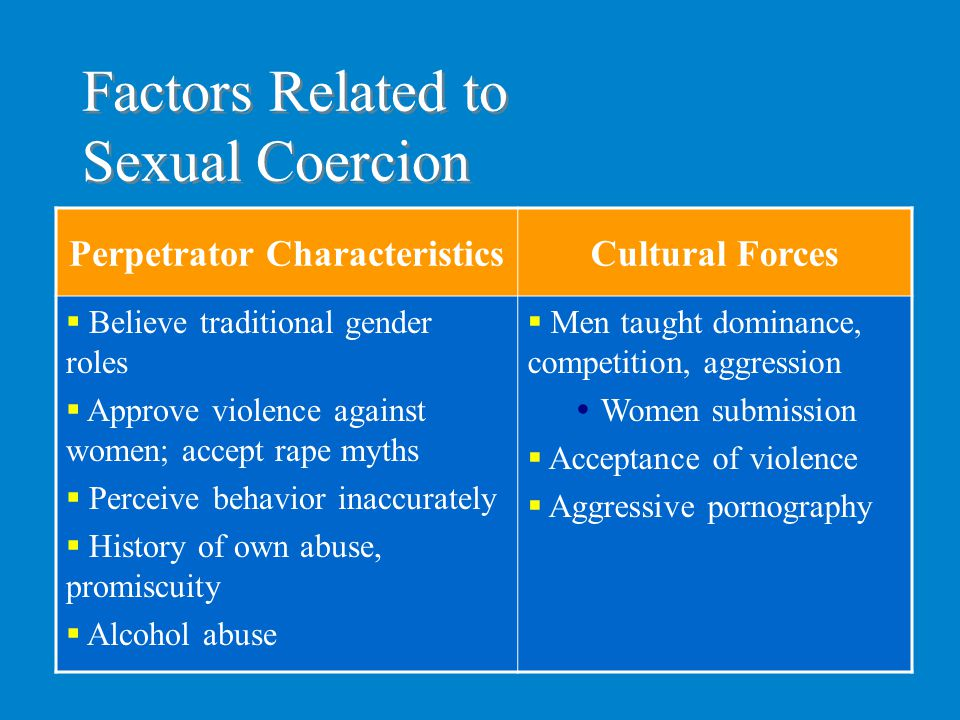 Factors Related to Sexual Coercion Perpetrator CharacteristicsCultural Forces  Believe traditional gender roles  Approve violence against women; acc