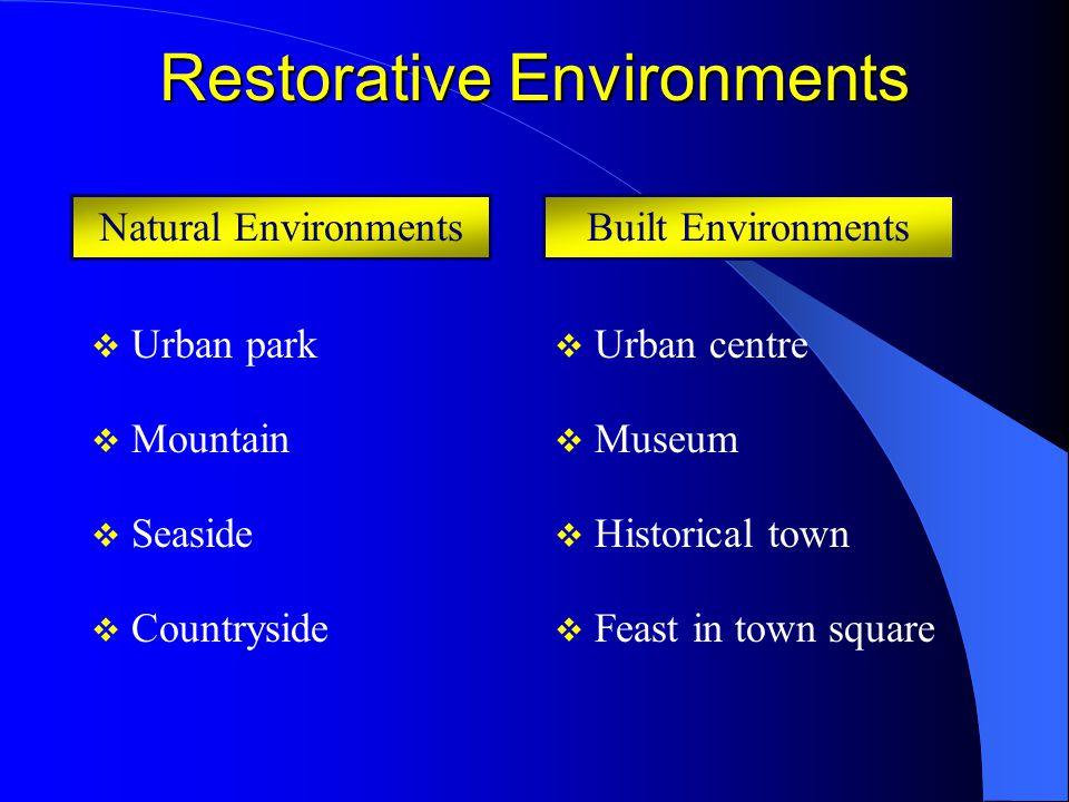 Restorative Environments  Urban park  Mountain  Seaside  Countryside  Urban centre  Museum  Historical town  Feast in town square Natural EnvironmentsBuilt Environments