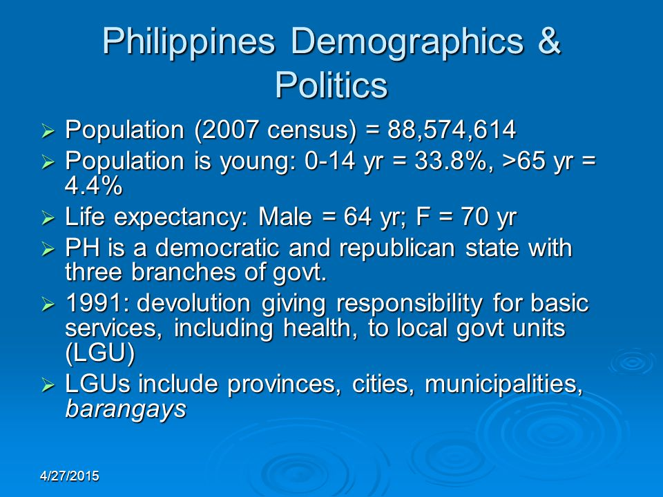 4/27/2015 Philippines Demographics & Politics  Population (2007 census) = 88,574,614  Population is young: 0-14 yr = 33.8%, >65 yr = 4.4%  Life expectancy: Male = 64 yr; F = 70 yr  PH is a democratic and republican state with three branches of govt.