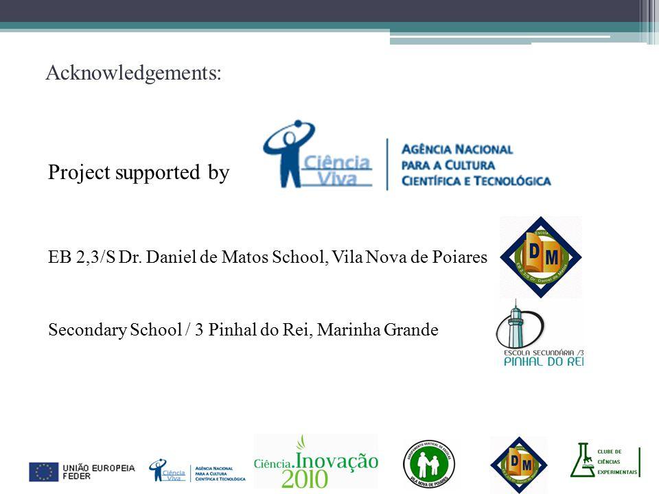 Acknowledgements: Entidades e Instituições Todos os alunos e professores que colaboraram na elaboração do poster Project supported by EB 2,3/S Dr.