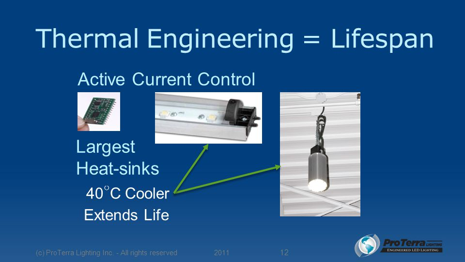 Thermal Engineering = Lifespan Active Current Control Largest Heat-sinks 40 ○ C Cooler Extends Life 2011 (c) ProTerra Lighting Inc.