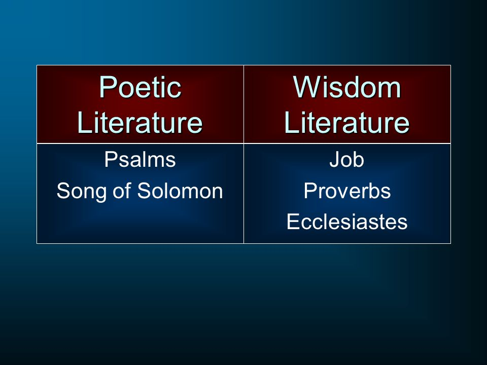 Poetic Literature Psalms Song of Solomon Wisdom Literature Job Proverbs Ecclesiastes