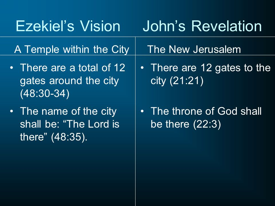 Ezekiel's Vision John's Revelation A Temple within the CityThe New Jerusalem There are a total of 12 gates around the city (48:30-34) There are 12 gates to the city (21:21) The name of the city shall be: The Lord is there (48:35).