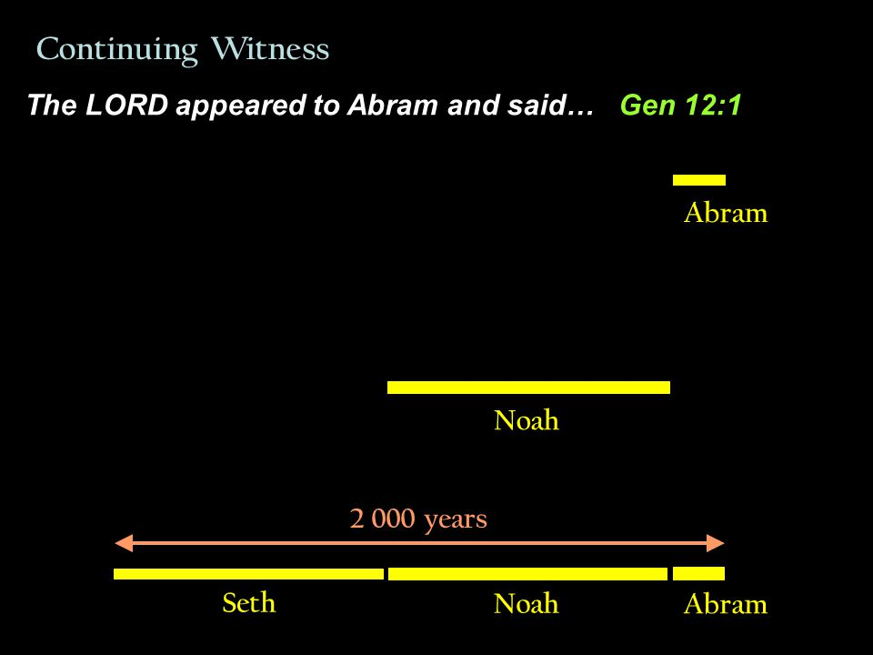 Continuing Witness Seth Noah Abram Noah Abram The LORD appeared to Abram and said… Gen 12:1 2 000 years