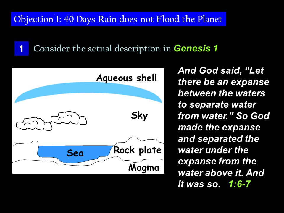 Consider the actual description in Genesis 1 And God said, Let there be an expanse between the waters to separate water from water. So God made the expanse and separated the water under the expanse from the water above it.