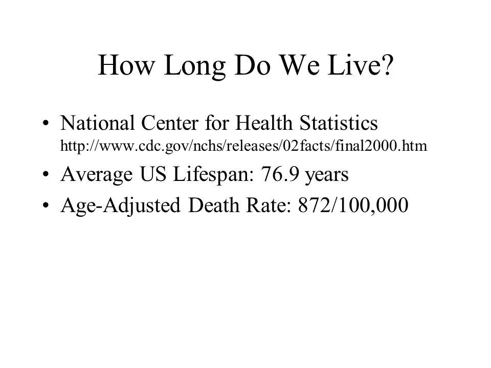How Long Do We Live.
