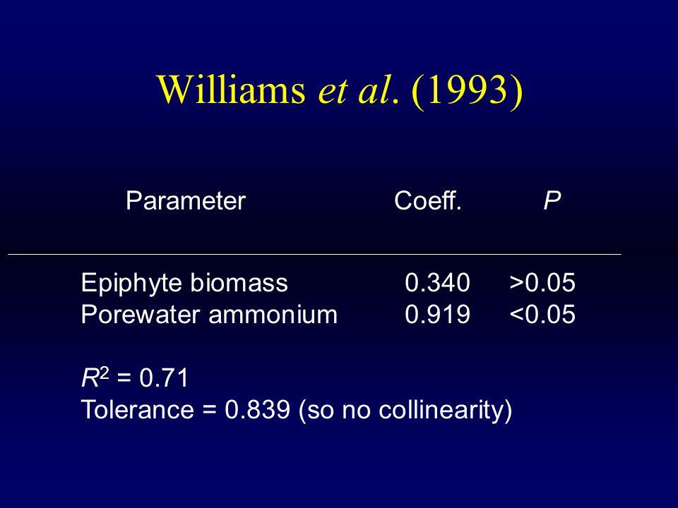 Williams et al.