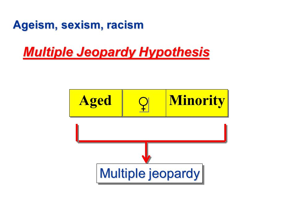 Ageism, sexism, racism Aged Minority Multiple jeopardy Multiple Jeopardy Hypothesis