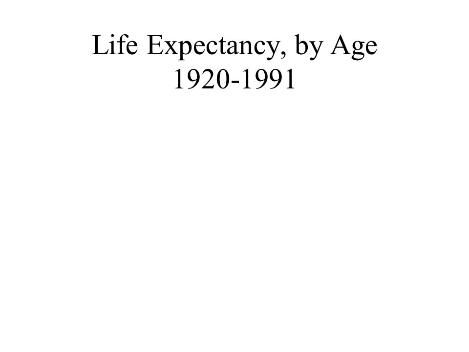 Life Expectancy, by Age 1920-1991
