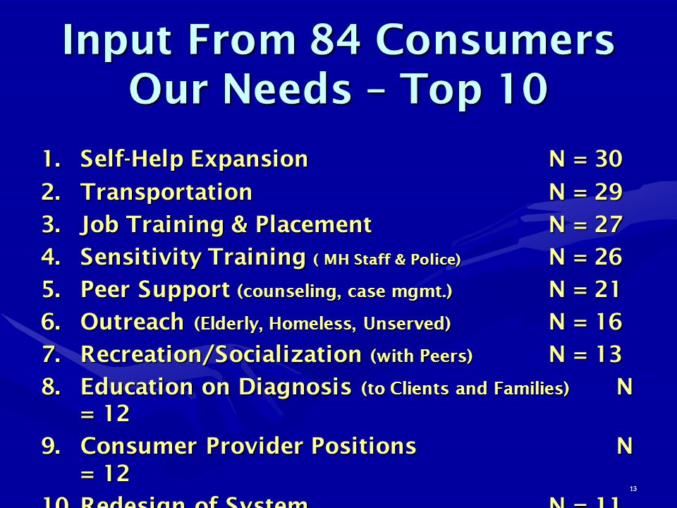 13 Input From 84 Consumers Our Needs – Top 10 1.Self-Help ExpansionN = 30 2.Transportation N = 29 3.Job Training & PlacementN = 27 4.Sensitivity Training ( MH Staff & Police) N = 26 5.Peer Support (counseling, case mgmt.) N = 21 6.Outreach (Elderly, Homeless, Unserved) N = 16 7.Recreation/Socialization (with Peers) N = 13 8.Education on Diagnosis (to Clients and Families) N = 12 9.Consumer Provider PositionsN = 12 10.Redesign of SystemN = 11