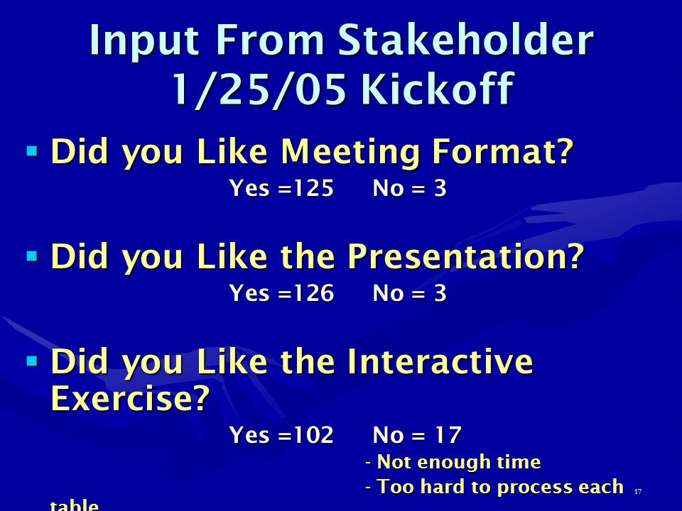 17 Input From Stakeholder 1/25/05 Kickoff  Did you Like Meeting Format.