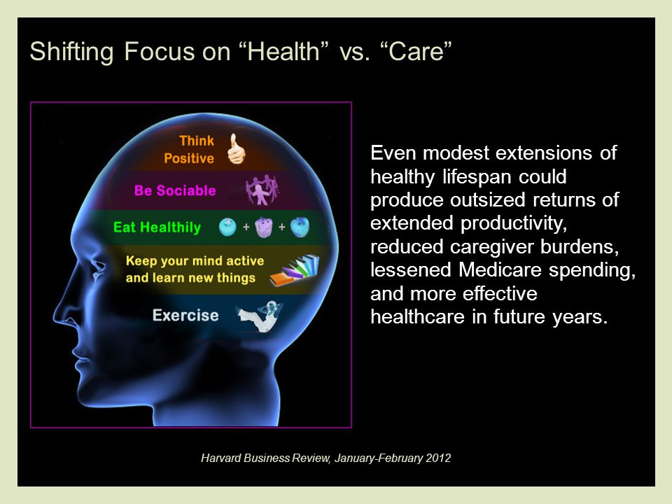 "3 Harvard Business Review, January-February 2012 Shifting Focus on ""Health"" vs. ""Care"" Even modest extensions of healthy lifespan could produce outsiz"