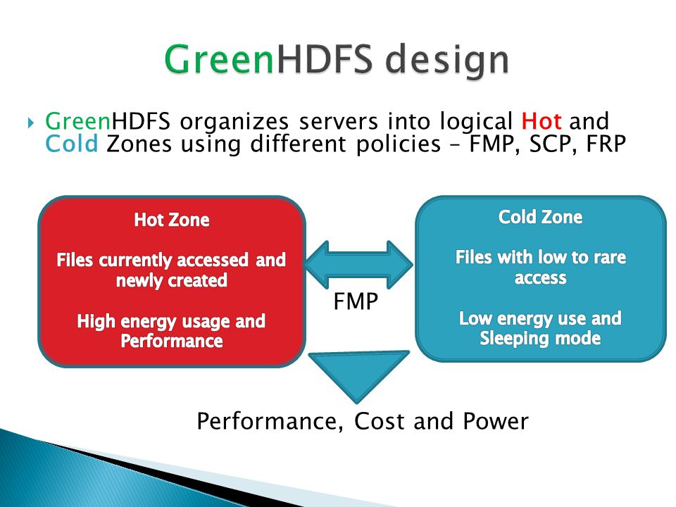  GreenHDFS organizes servers into logical Hot and Cold Zones using different policies – FMP, SCP, FRP FMP Performance, Cost and Power