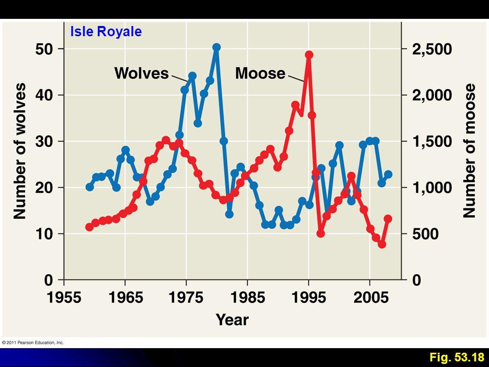 Fig. 53.18 Isle Royale