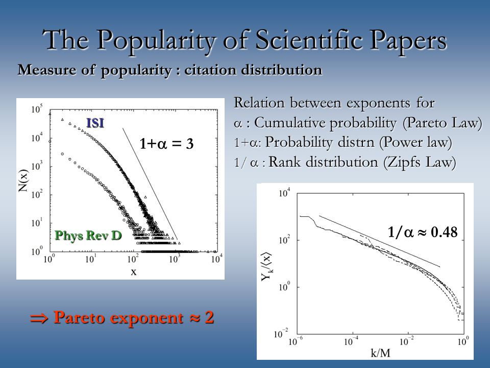 1+  = 3 The Popularity of Scientific Papers 1/   0.48 Measure of popularity : citation distribution Relation between exponents for  : Cumulative probability (Pareto Law) 1+  : Probability distrn (Power law) 1/  : Rank distribution (Zipfs Law)  Pareto exponent  2 ISI Phys Rev D