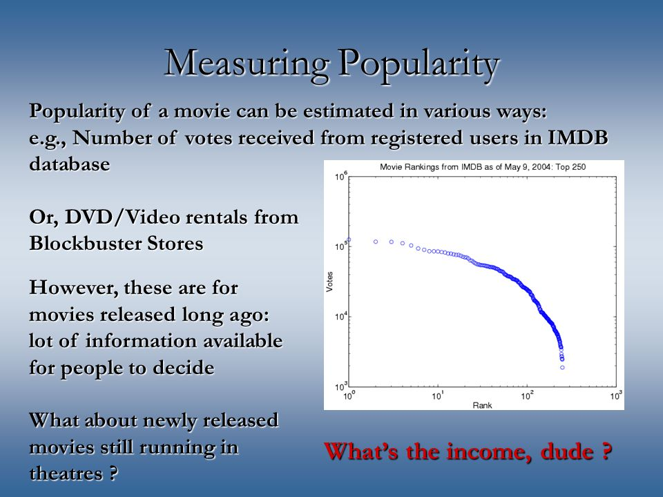 Measuring Popularity However, these are for movies released long ago: lot of information available for people to decide What about newly released movies still running in theatres .