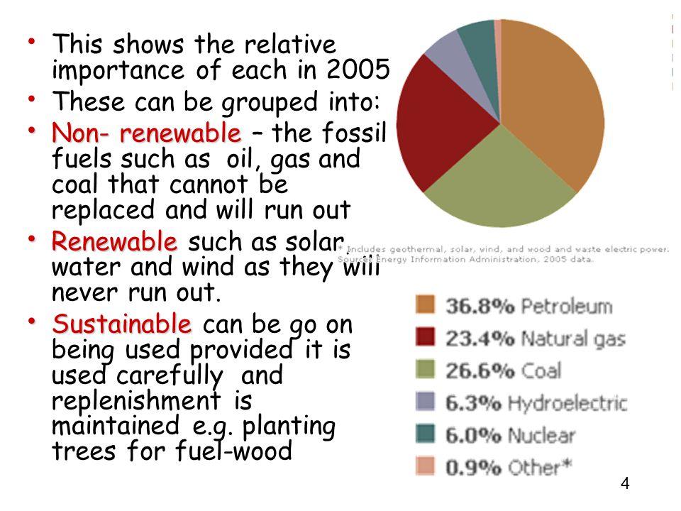 15 The Fuel Fact Files Oil Oil Status: non-renewable fossil fuel Description: where formed.