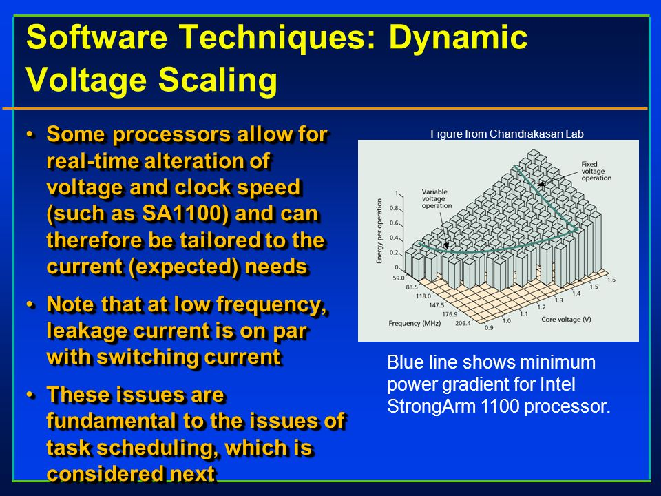 Software Techniques: Dynamic Voltage Scaling Some processors allow for real-time alteration of voltage and clock speed (such as SA1100) and can therefore be tailored to the current (expected) needsSome processors allow for real-time alteration of voltage and clock speed (such as SA1100) and can therefore be tailored to the current (expected) needs Note that at low frequency, leakage current is on par with switching currentNote that at low frequency, leakage current is on par with switching current These issues are fundamental to the issues of task scheduling, which is considered nextThese issues are fundamental to the issues of task scheduling, which is considered next Some processors allow for real-time alteration of voltage and clock speed (such as SA1100) and can therefore be tailored to the current (expected) needsSome processors allow for real-time alteration of voltage and clock speed (such as SA1100) and can therefore be tailored to the current (expected) needs Note that at low frequency, leakage current is on par with switching currentNote that at low frequency, leakage current is on par with switching current These issues are fundamental to the issues of task scheduling, which is considered nextThese issues are fundamental to the issues of task scheduling, which is considered next Figure from Chandrakasan Lab Blue line shows minimum power gradient for Intel StrongArm 1100 processor.