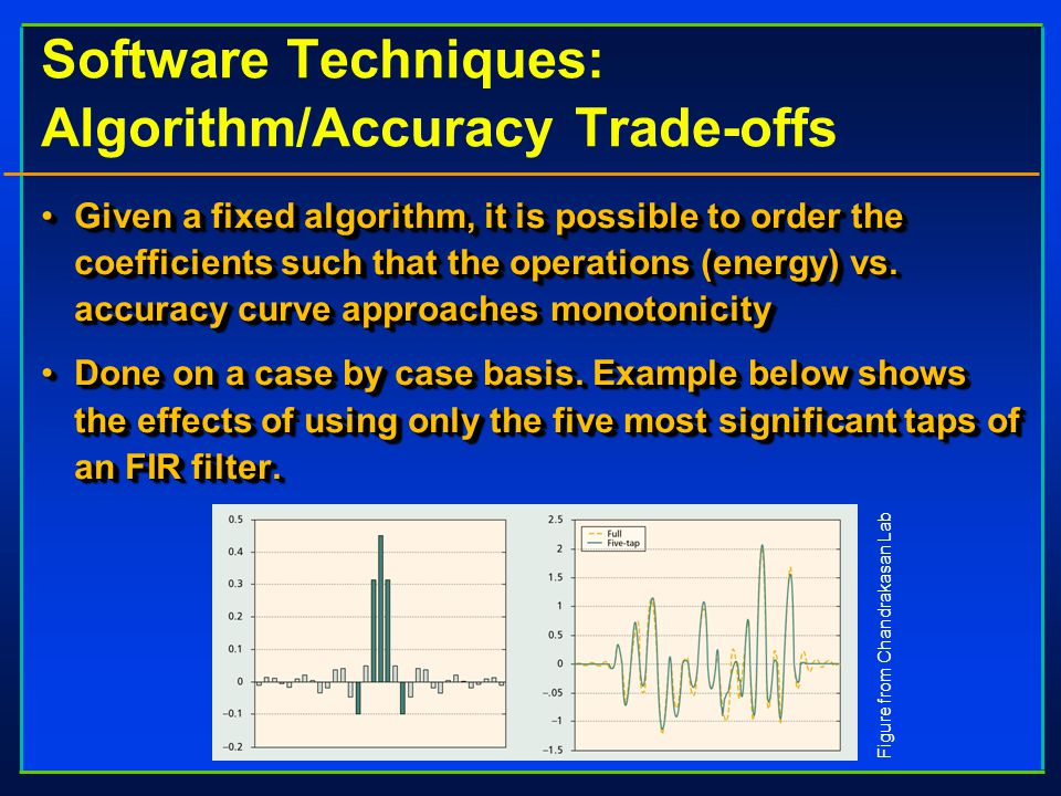 Software Techniques: Algorithm/Accuracy Trade-offs Given a fixed algorithm, it is possible to order the coefficients such that the operations (energy) vs.