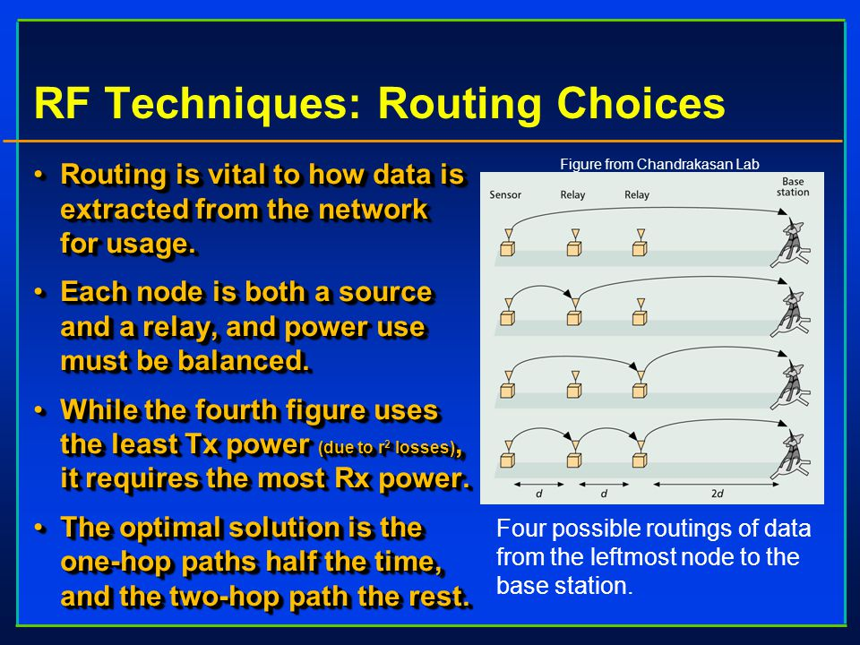 RF Techniques: Routing Choices Routing is vital to how data is extracted from the network for usage.Routing is vital to how data is extracted from the network for usage.
