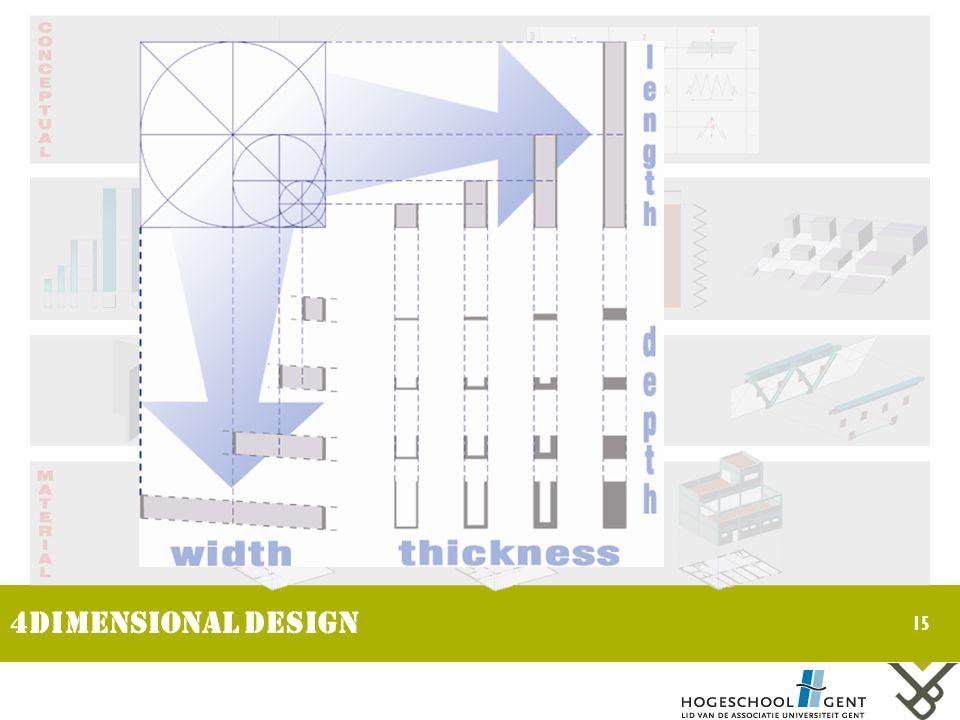 15 4dimensional design x 2 M 2M 4M 8M