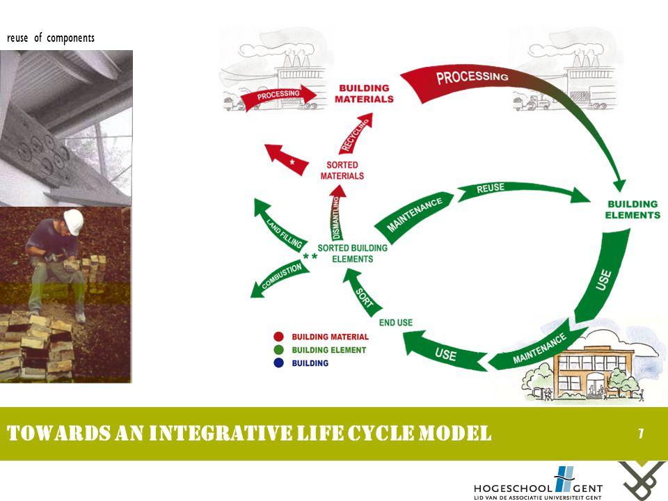 8 Towards an integrative life cycle model renovation – restoration of building reuse of building