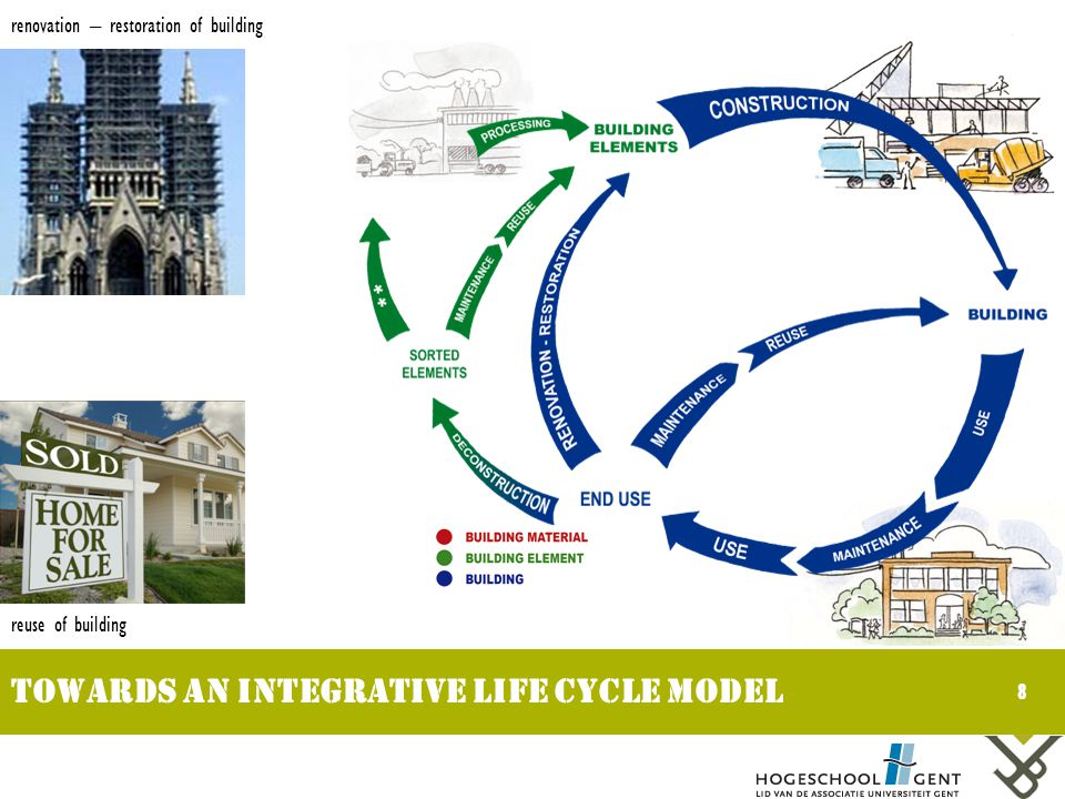 8 Towards an integrative life cycle model renovation – restoration of building reuse of building