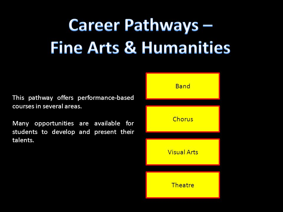 Band Visual Arts Chorus Theatre This pathway offers performance-based courses in several areas.