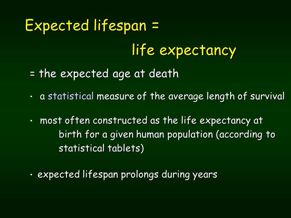 Life expectancy men women 2001 (2008) 2001 (2008) men women 2001 (2008) 2001 (2008) Sveden 77,1 (78,7) 82,1 (84,2) Sveden 77,1 (78,7) 82,1 (84,2) Austria 76,1(78,9) 82,0 (83,6) Austria 76,1(78,9) 82,0 (83,6) France 75,2( 72.3) 82,8 (80.5) France 75,2( 72.3) 82,8 (80.5) Czech R.