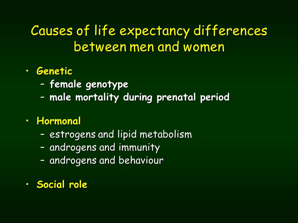 Causes of life expectancy differences between men and women GeneticGenetic –female genotype –male mortality during prenatal period HormonalHormonal –estrogens and lipid metabolism –androgens and immunity –androgens and behaviour Social roleSocial role