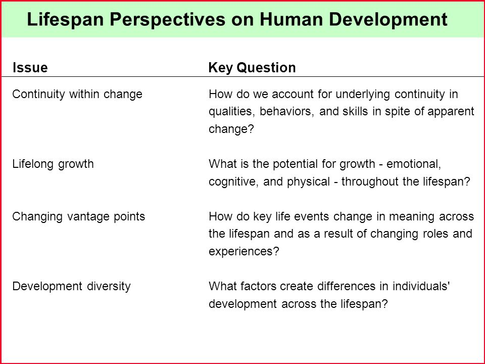 Lifespan Perspectives on Human Development IssueKey Question Continuity within change Lifelong growth Changing vantage points Development diversity Ho