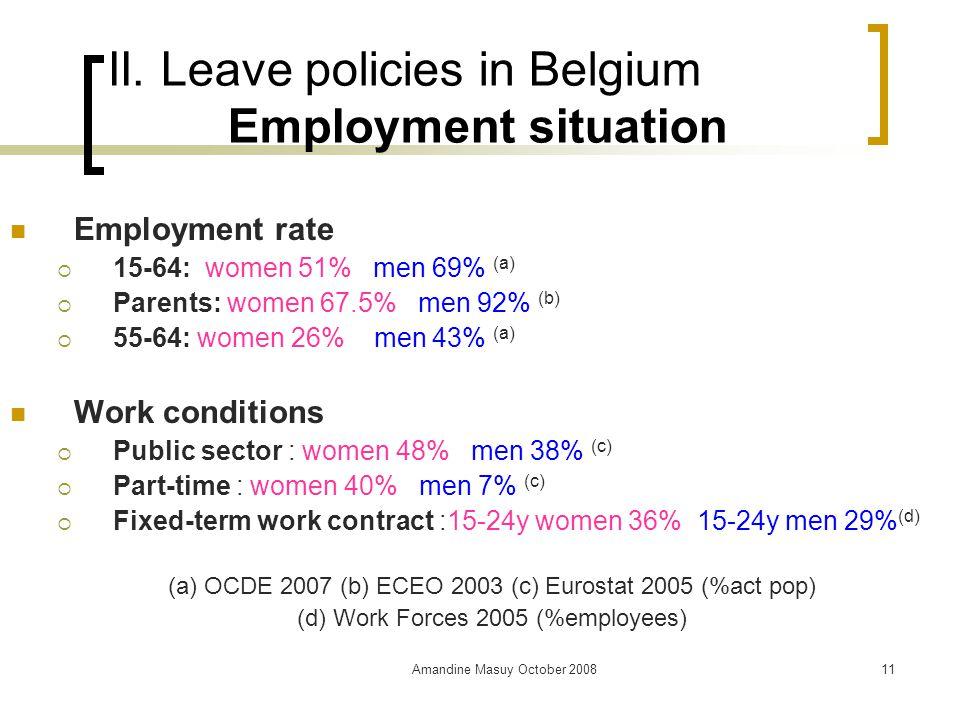 Amandine Masuy October 200811 II. Leave policies in Belgium Employment situation Employment rate  15-64: women 51% men 69% (a)  Parents: women 67.5%