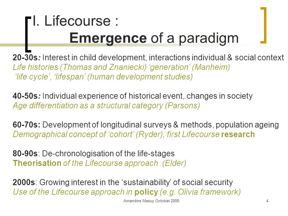 Amandine Masuy October 20084 I. Lifecourse : Emergence of a paradigm 20-30s: Interest in child development, interactions individual & social context L