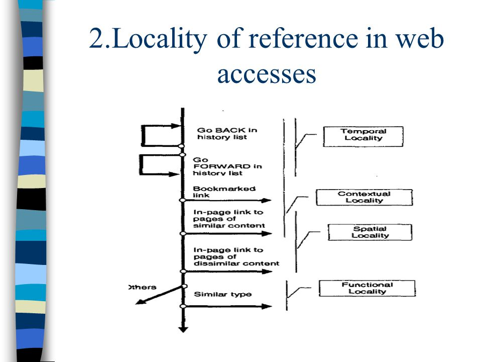 2.Locality of reference in web accesses