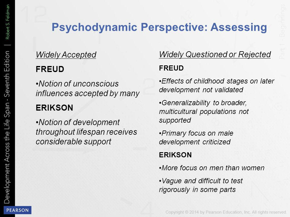 Psychodynamic Perspective: Assessing Widely Accepted FREUD Notion of unconscious influences accepted by many ERIKSON Notion of development throughout lifespan receives considerable support Widely Questioned or Rejected FREUD Effects of childhood stages on later development not validated Generalizability to broader, multicultural populations not supported Primary focus on male development criticized ERIKSON More focus on men than women Vague and difficult to test rigorously in some parts