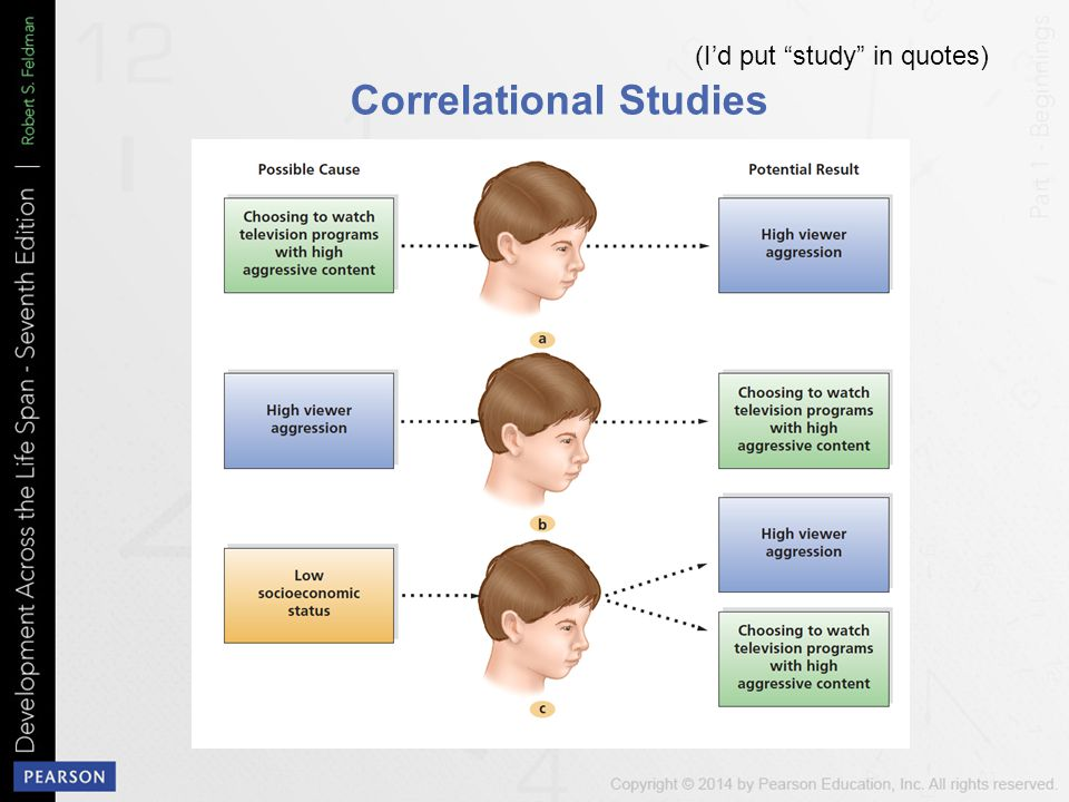 Correlational Studies (I'd put study in quotes)