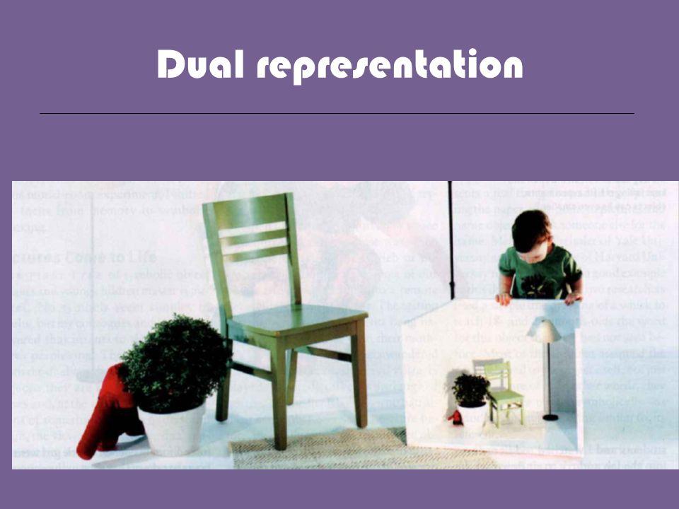 Dual representation
