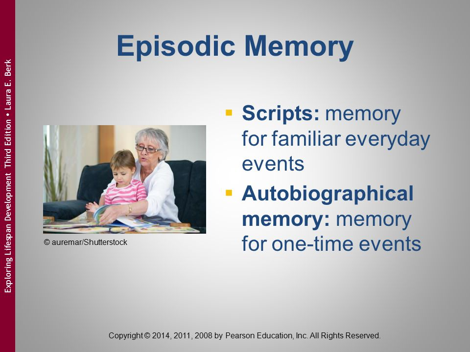 Episodic Memory  Scripts: memory for familiar everyday events  Autobiographical memory: memory for one-time events © auremar/Shutterstock Copyright