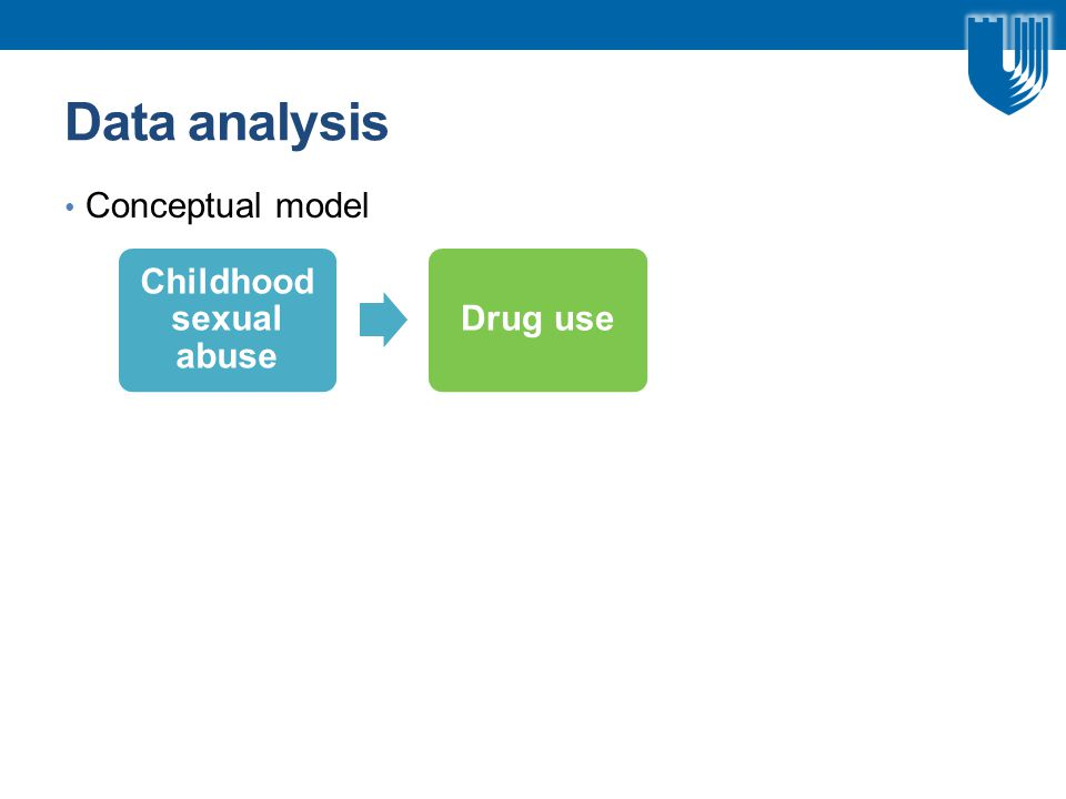 Data analysis Conceptual model Childhood sexual abuse Drug useSexual risk