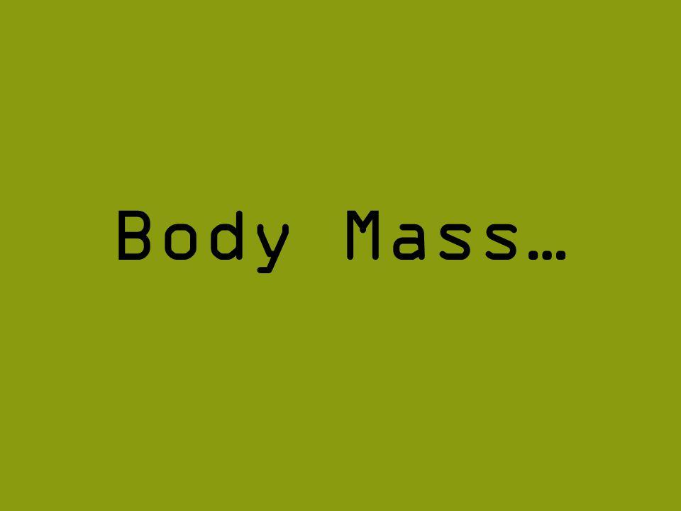 Body Mass…